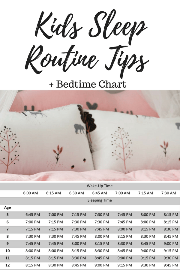 Kids Sleep Routine Tips + Bedtime Chart
