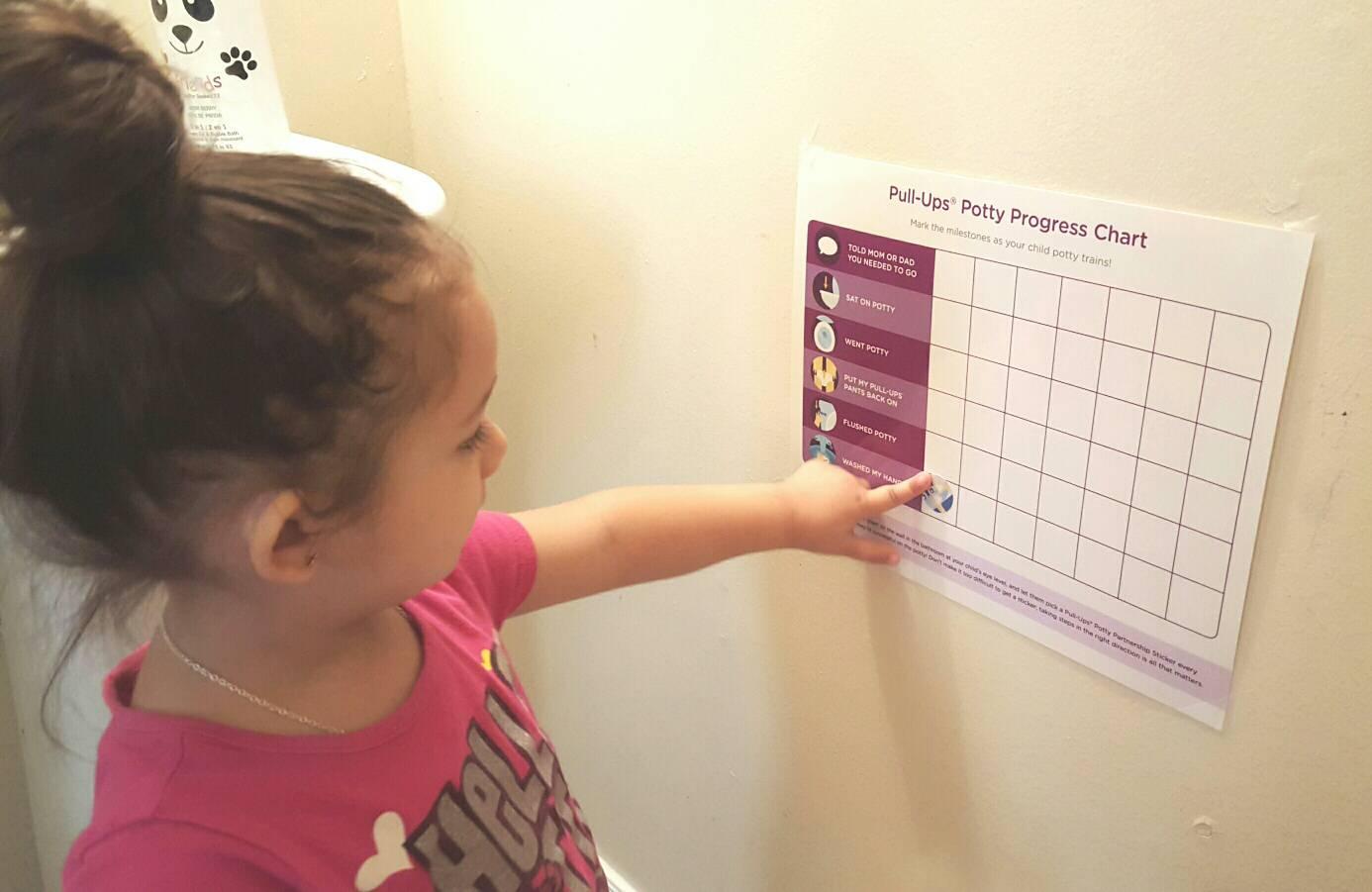 How we Achieved Potty-Training Success #PottyPartnership