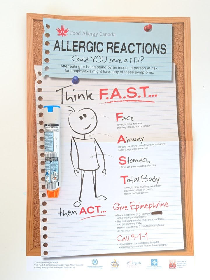 How to Have an Allergy-Friendly Kitchen and Be Prepared for an Allergic Reaction